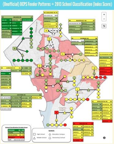 Unofficial DCPS School Boundary & 2013 School Index Score (1)